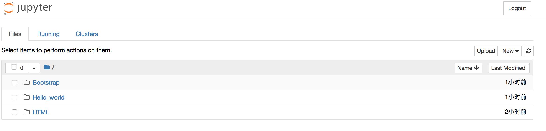 開源項目精選:Screenshot-to-code-in-Keras 機器學習生成前端代碼