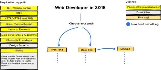 開源周報2018年第3期:反編譯器上榜扎堆,JS庫 Nerv 顯神威
