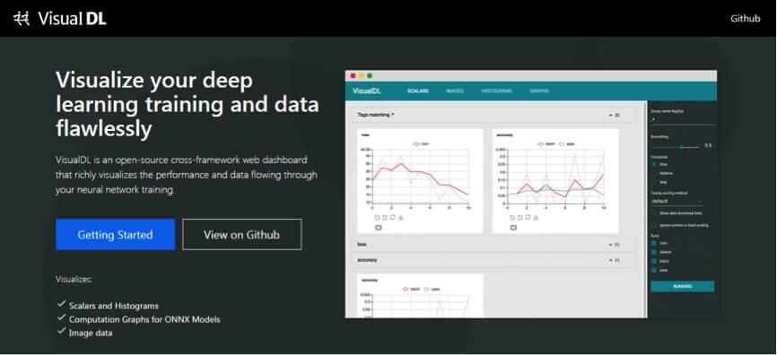 开源项目精选: 深度学习可视化框架VisualDL