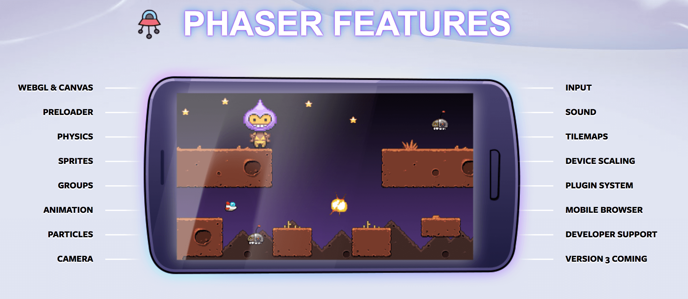 开源项目精选: 开源 HTML5 游戏框架 Phaser