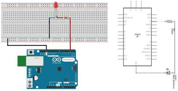 我们以 arduino uno r3 为例 你将需要:面包板×1 led×1 330 Ω 的