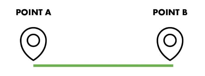 2018年11月26日:开源日报第263期