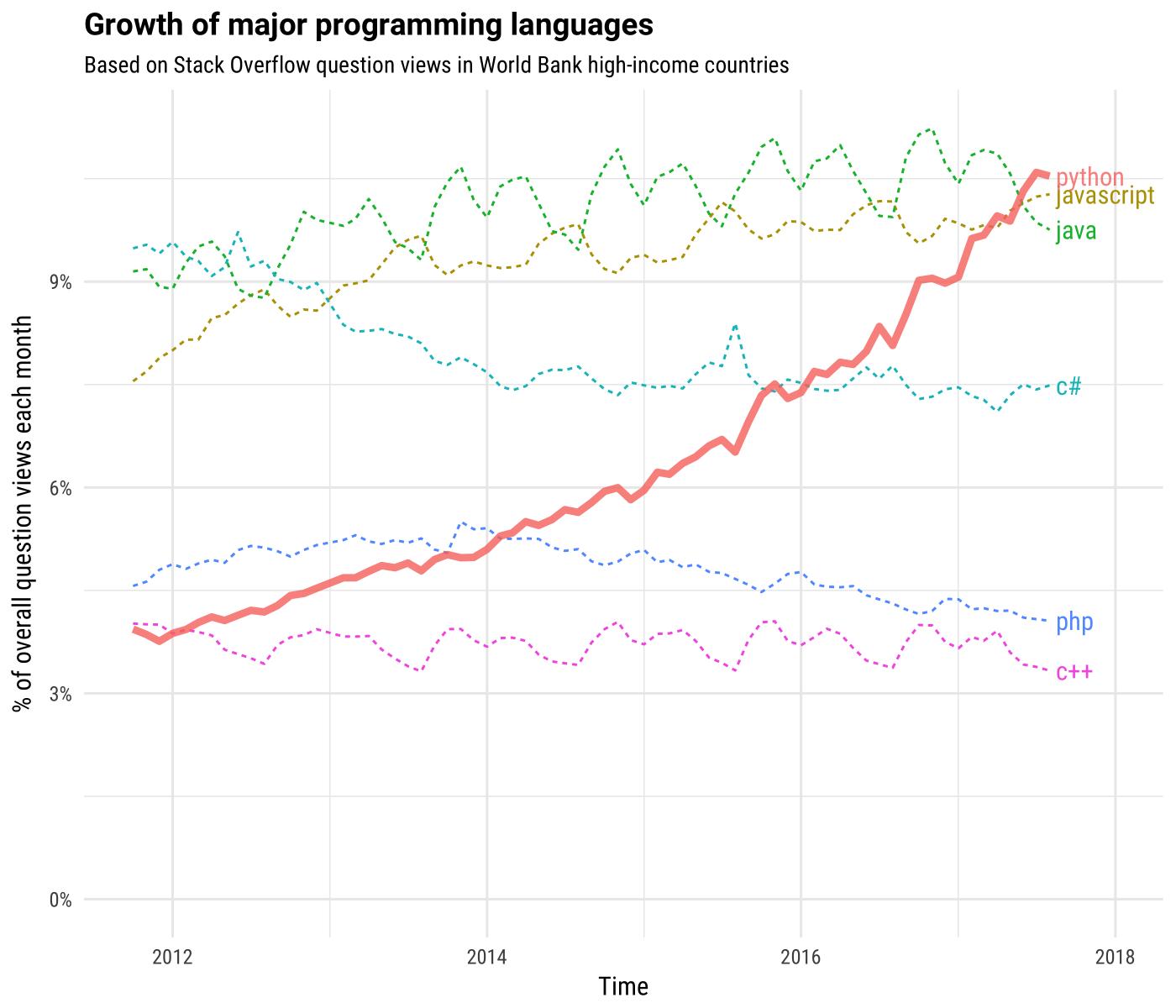 2018年12月9日:开源日报第276期