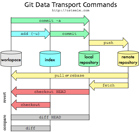 開源日報第463期:《選擇題 javascript-questions》