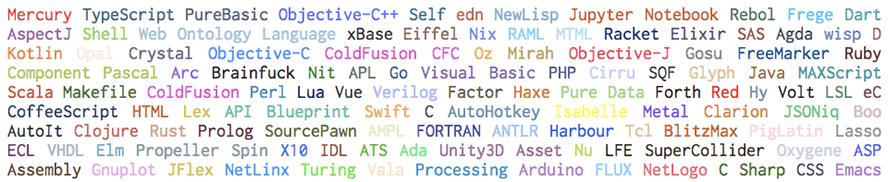 开源日报第617期:《颜色 github-language-colors》