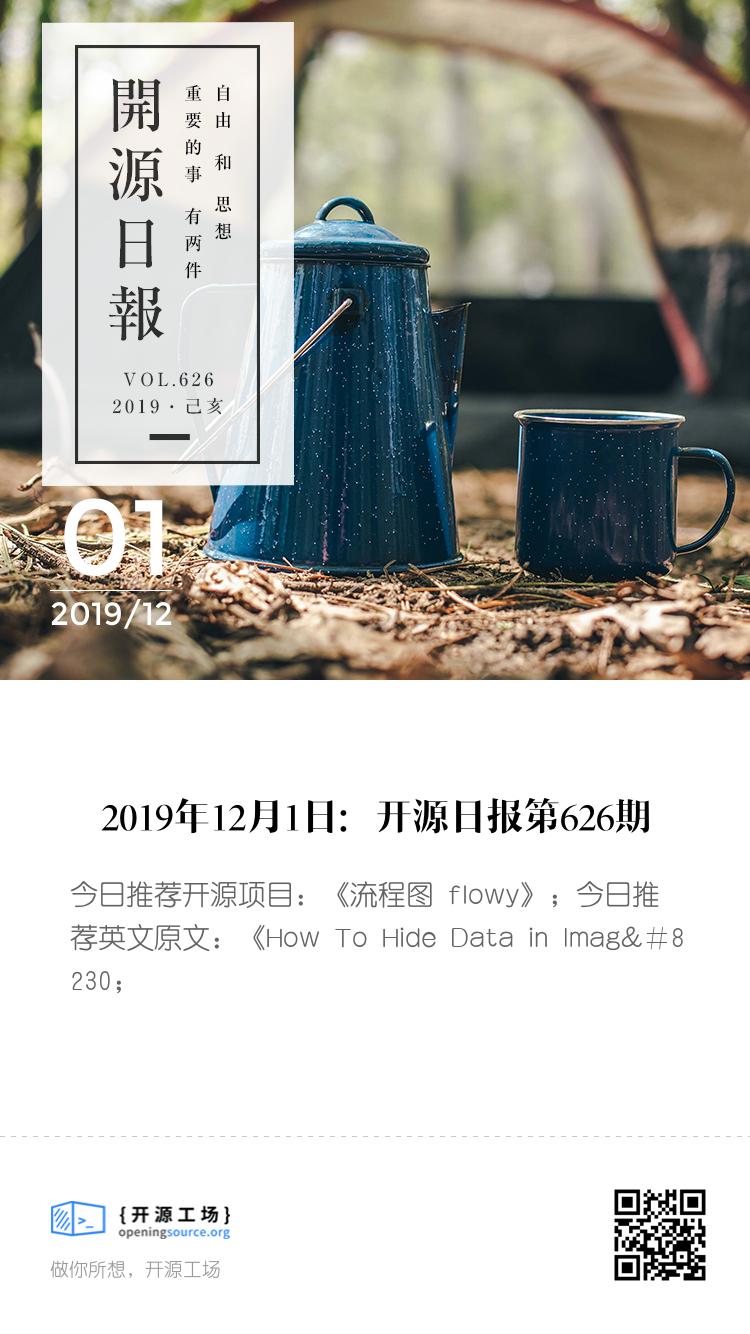 開源日報第626期:《流程圖 flowy》 bigger封面