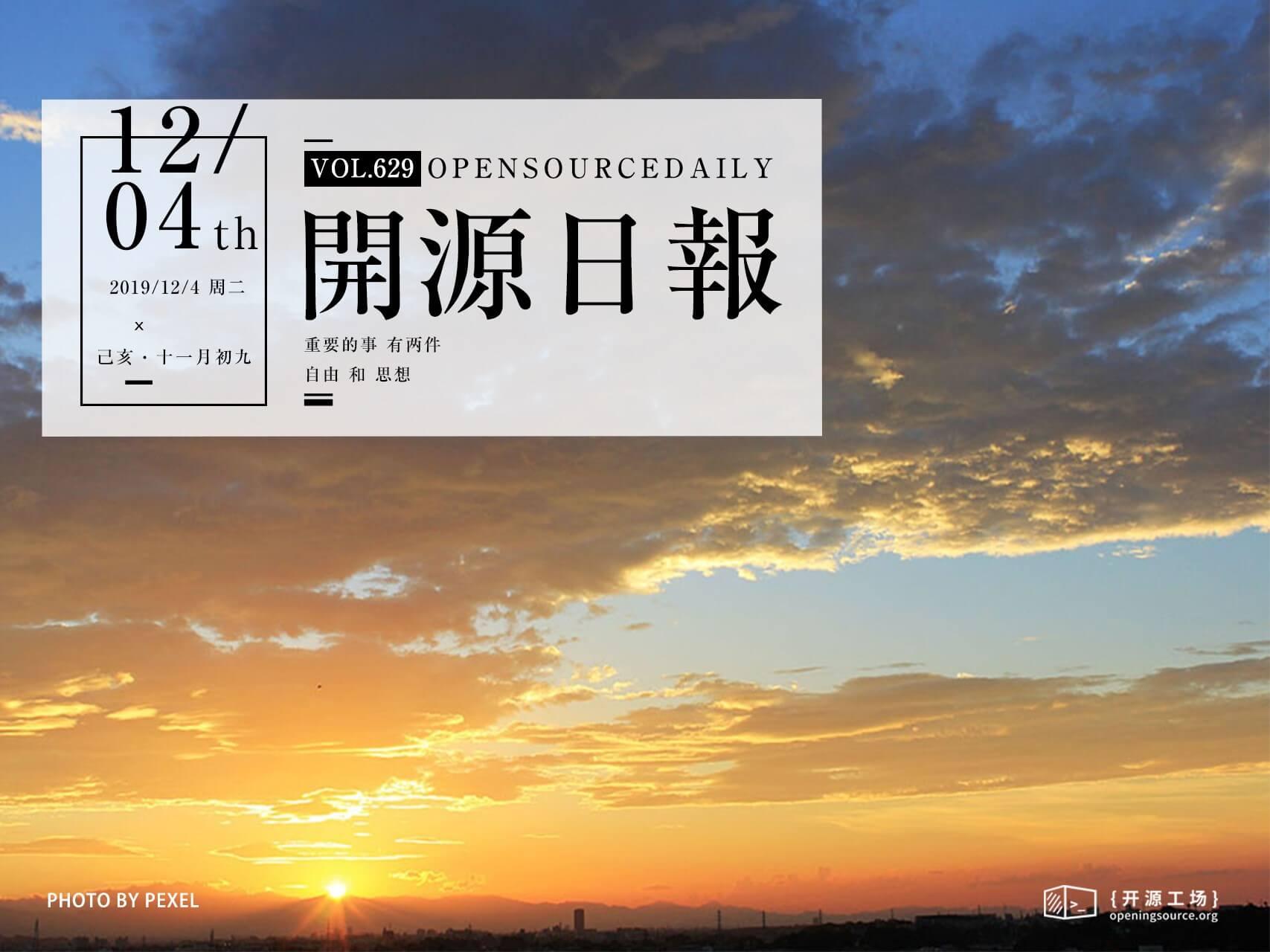 开源日报第629期:《独立博客 chinese-independent-blogs》