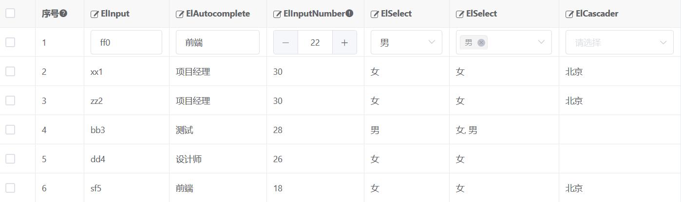 開源日報第810期:《表格 vxe-table》